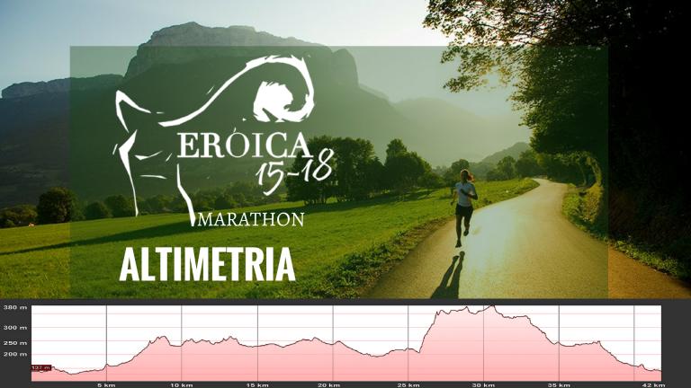 altimetria_eroica15-18_marathon_vittorio-veneto